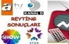 20 ekim 2017 cuma Reyting Sonuçları İstanbullu Gelin Ne Kadar İzlendi